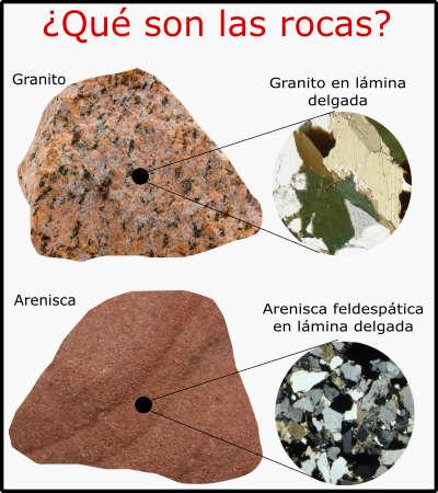 Características Y Propiedades De Las Rocas Ejemplos